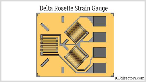 Delta Rosette Strain Gauge