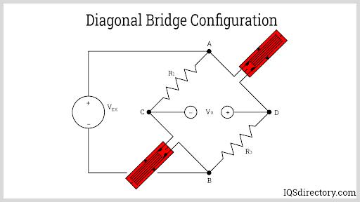 Diagonal Bridge Configuration