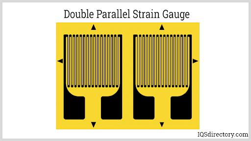 Double Parallel Strain Gauge