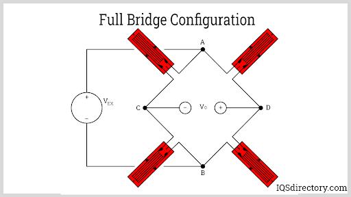 Full Bridge Configuration