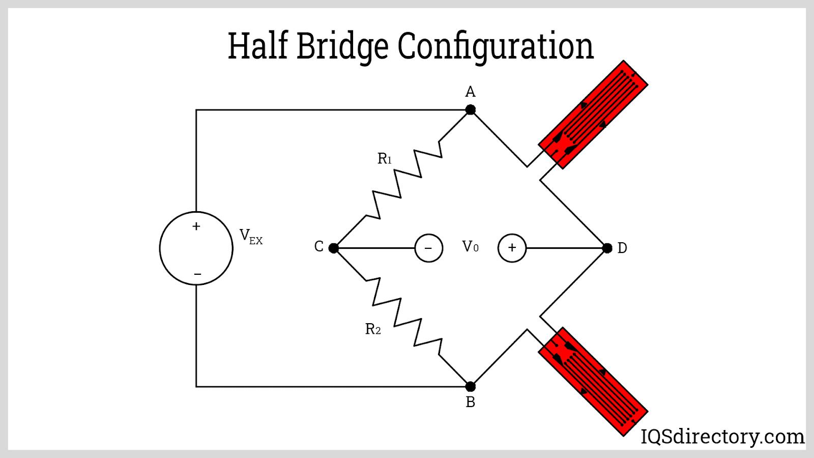 Half Bridge Configuration