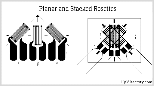 Planar and Stacked Rosettes
