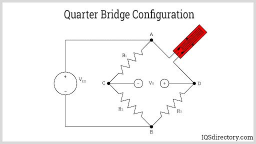 Quarter Bridge Configuration