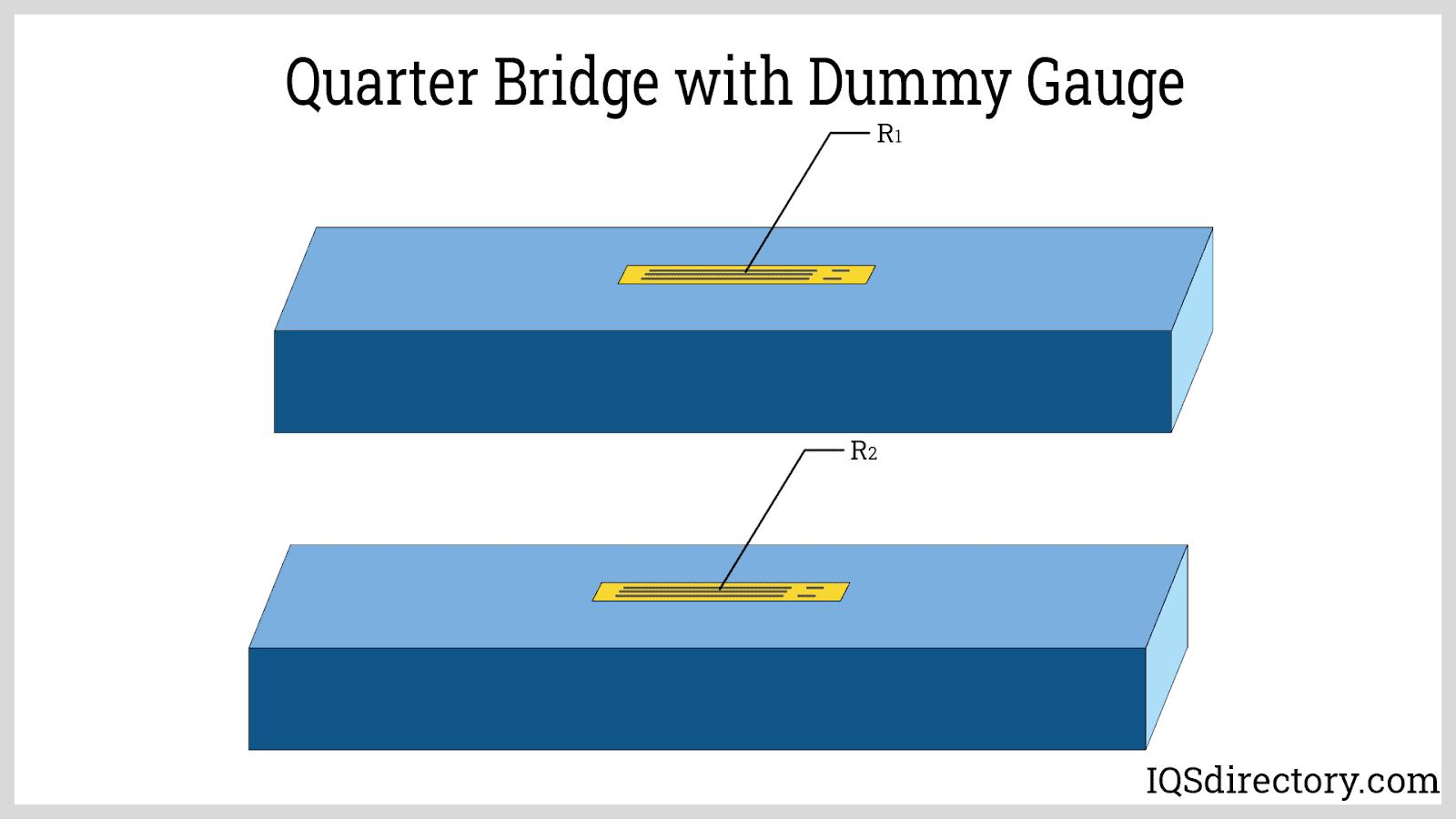 Quarter Bridge with Dummy Gauge