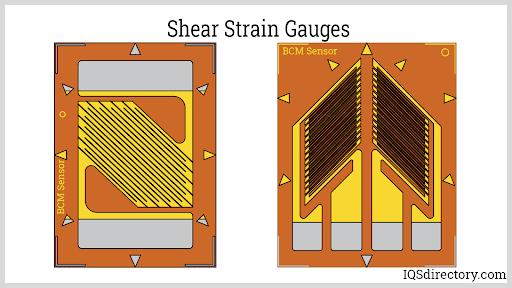 Shear Strain Gauges