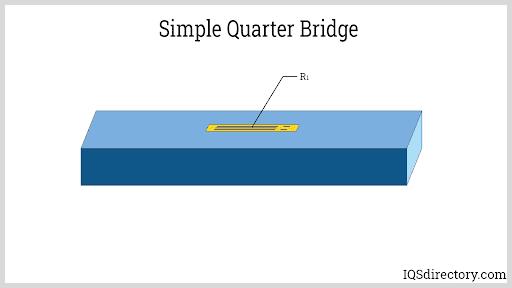 Simple Quarter Bridge