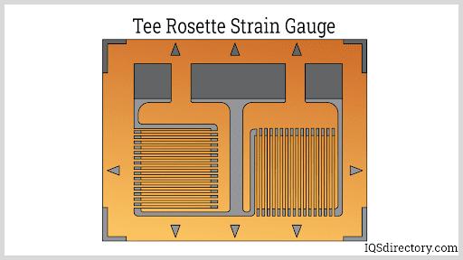 Tee Rosette Strain Gauge