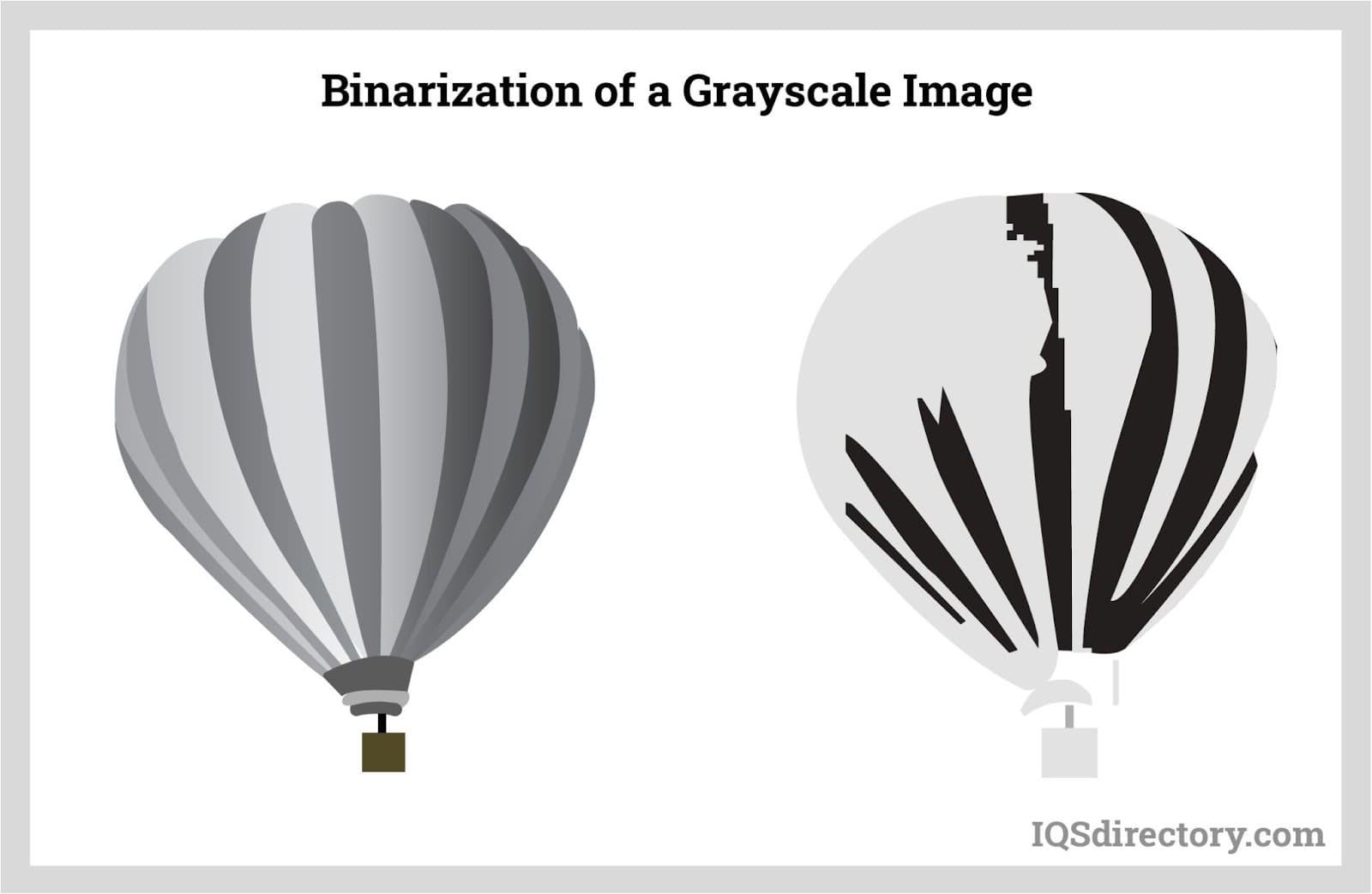 Binarization of a Grayscale Image