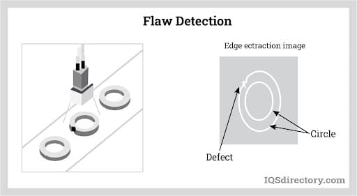 Flaw Detection