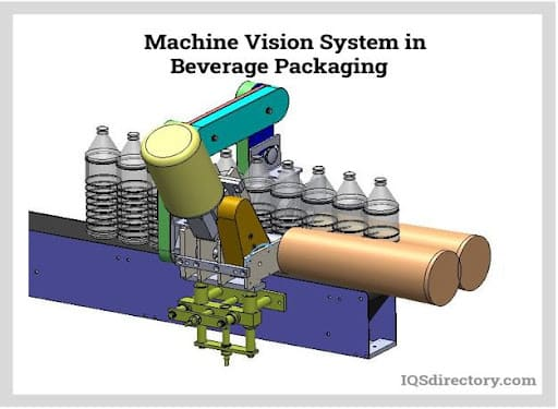 Machine Vision System in Beverage Packaging