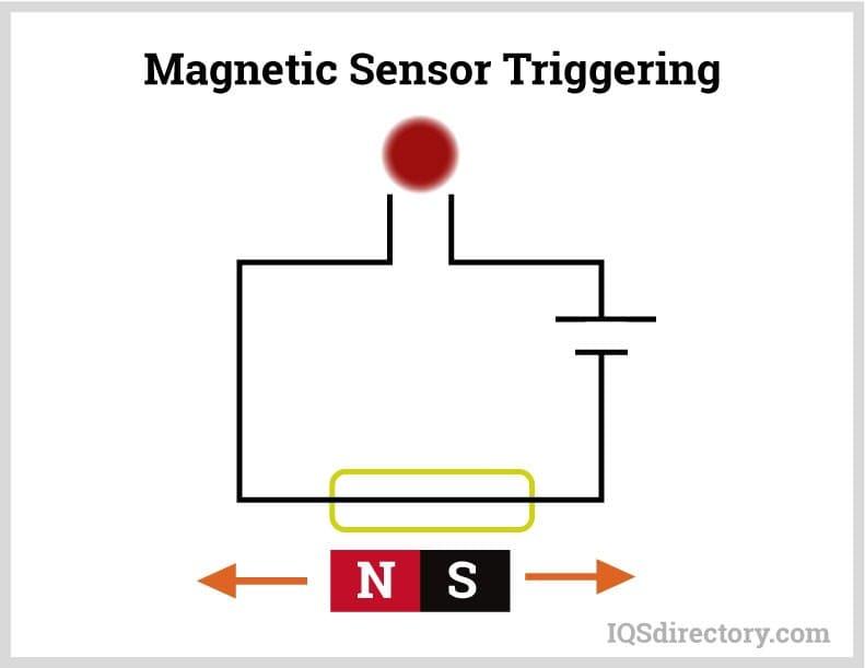 Magnetic Sensor Triggering