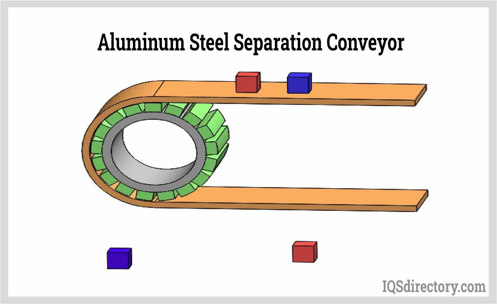 Aluminum Steel Separation Conveyor
