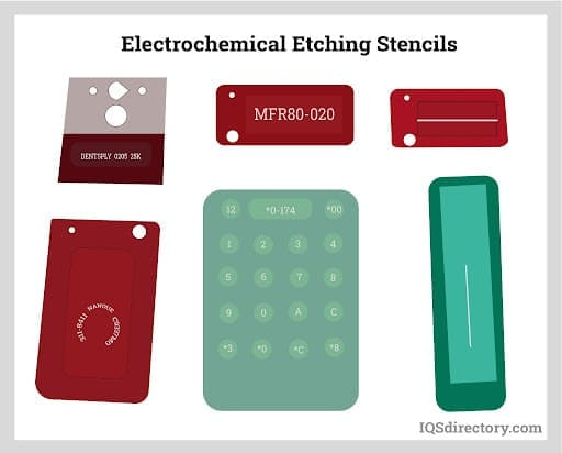 Electrochemical Etching Stencils