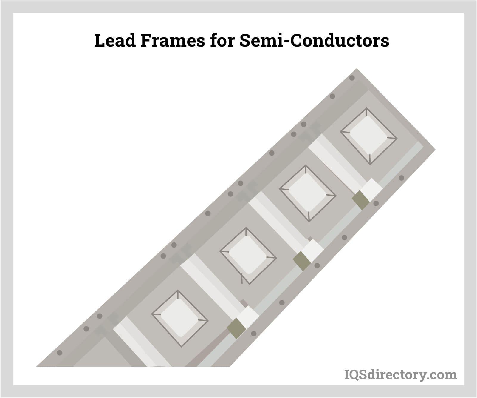 Lead Frames for Semi-Conductors