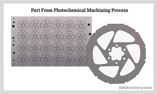 Part From Photochemical Machining Process