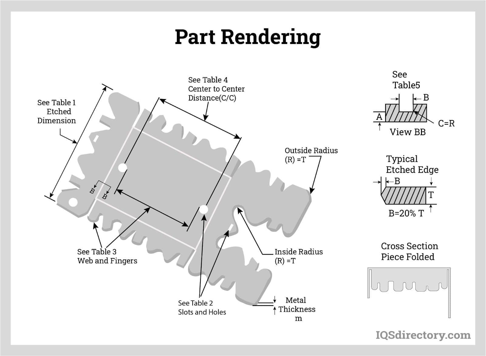 Part Rendering