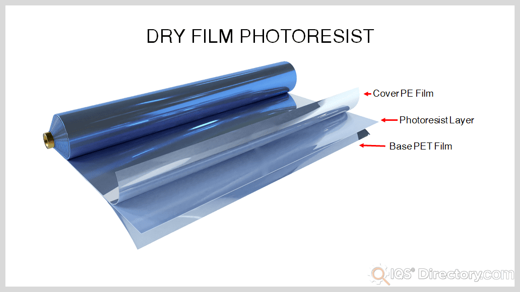 Dry Film Photoresist