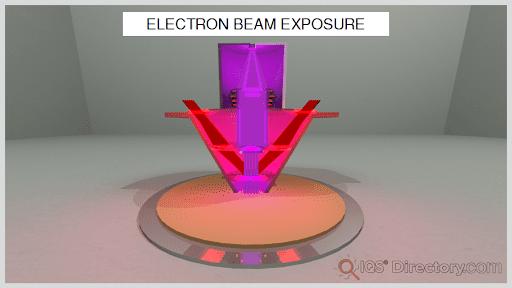 Electron Beam Exposure