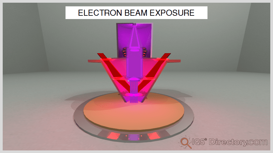 Electron Beam Exposure