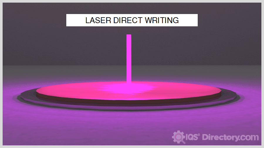 Laser Direct Writing