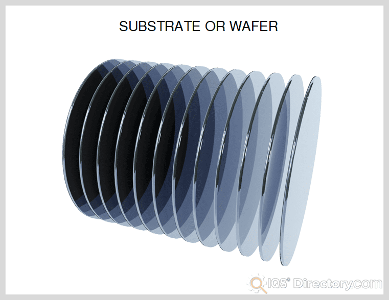 Substrate or Wafer