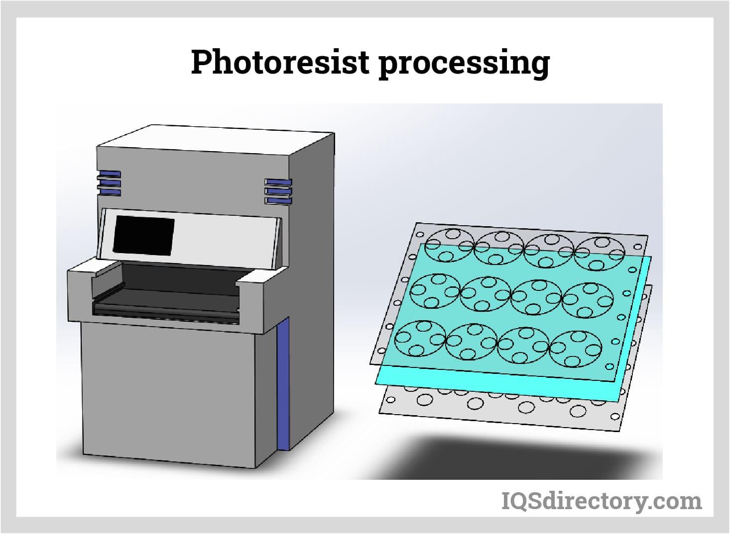 Photoresist processing
