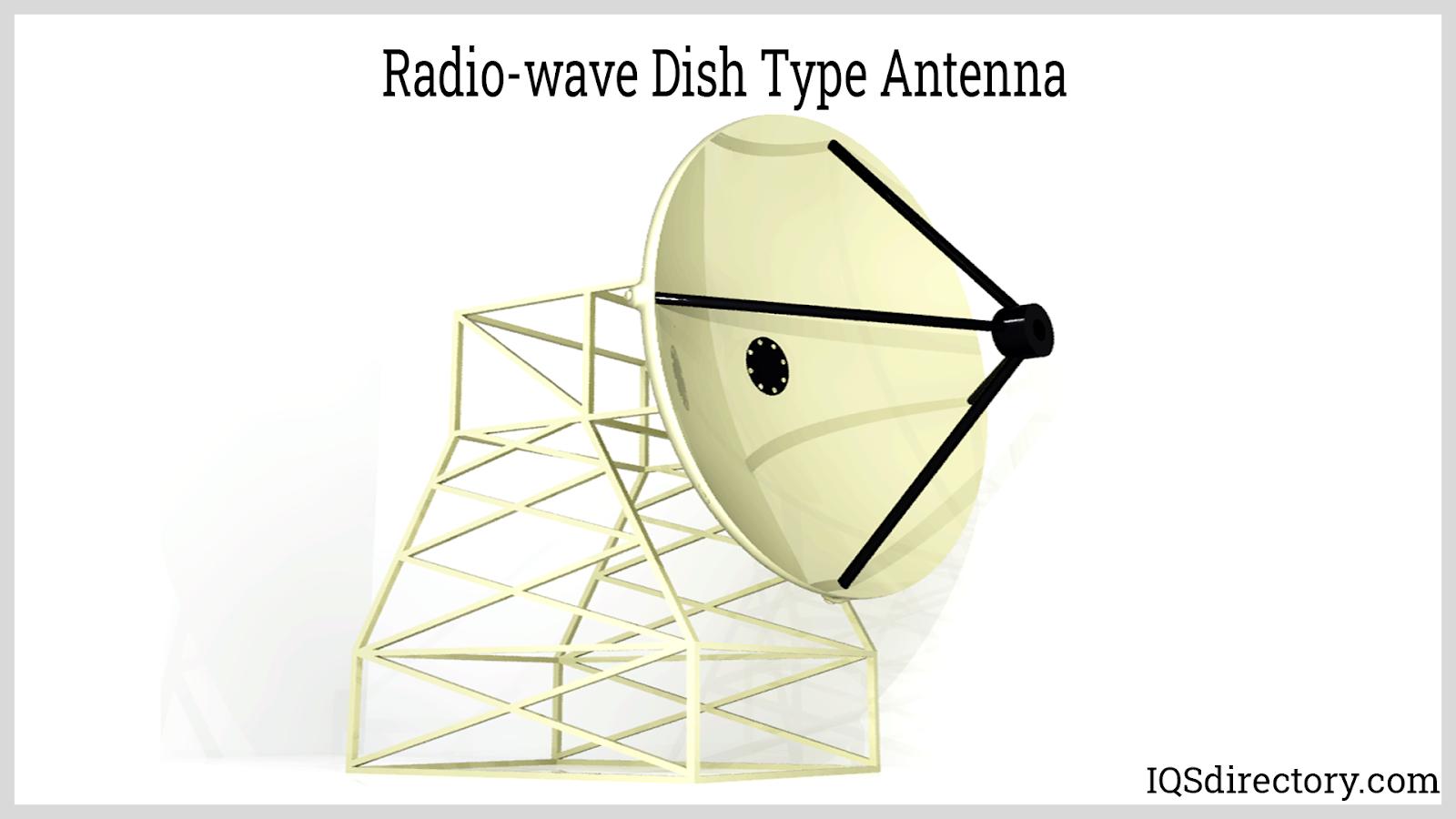 Radio-wave Dish Type Antenna