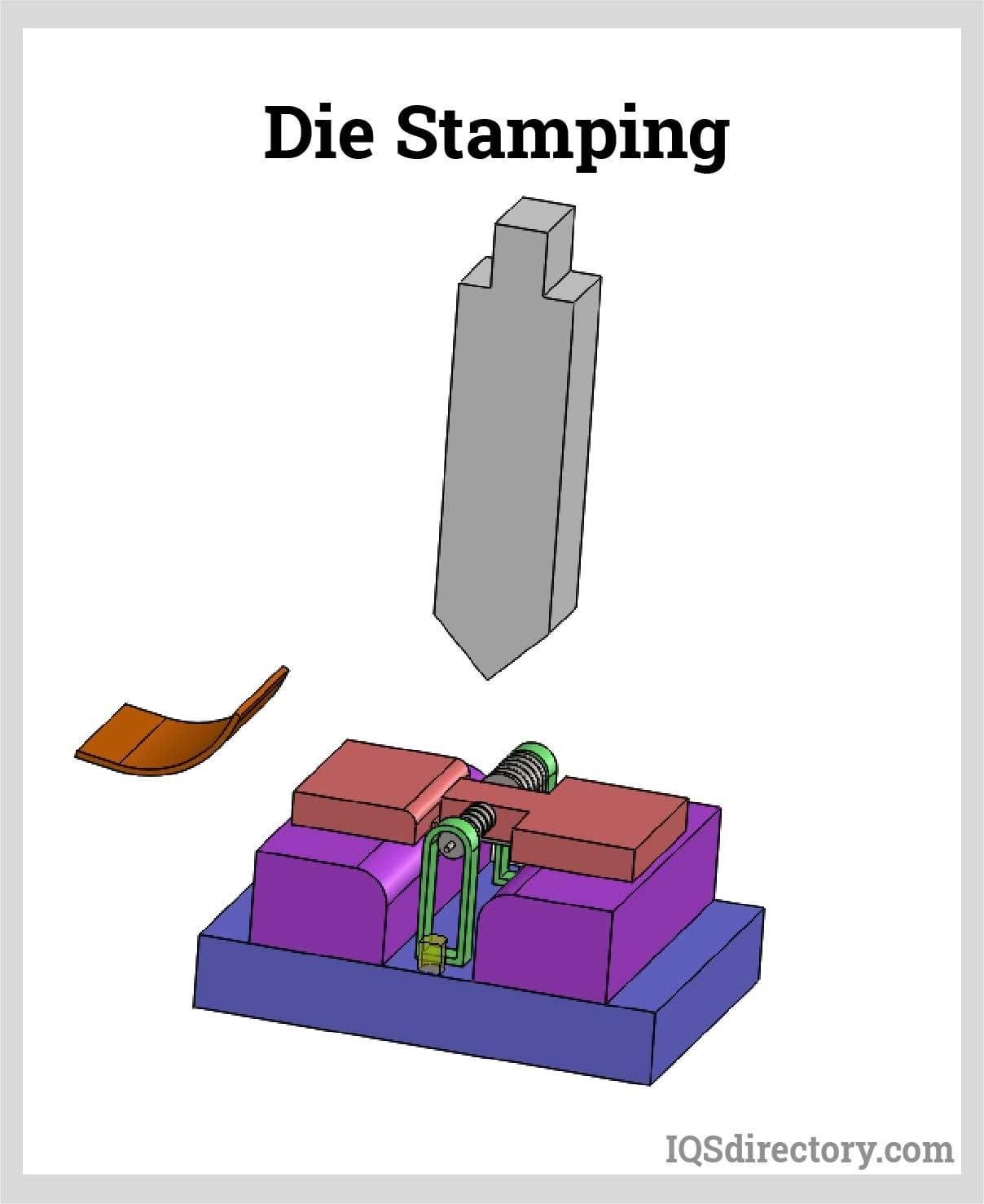 Die Stamping
