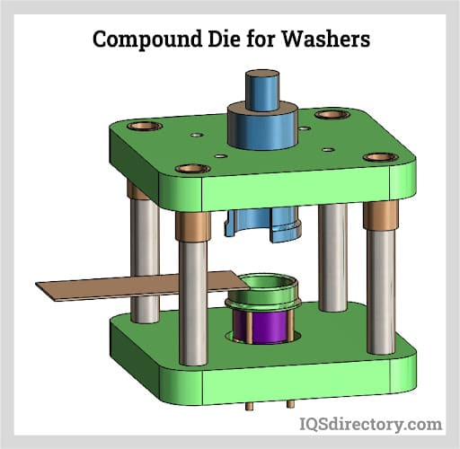 Compound Die for Washers