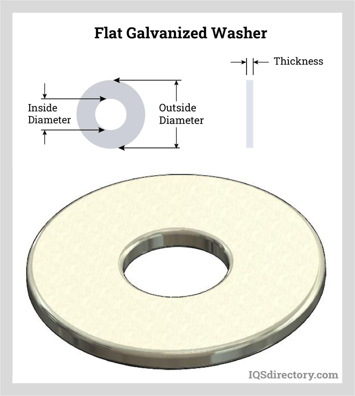 Flat Galvanized Washer