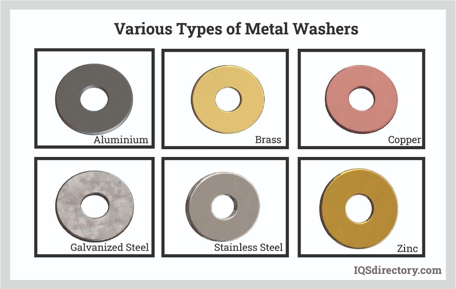 Various Types of Metal Washers