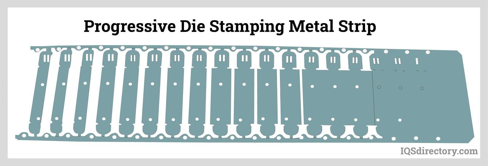Progressive Die Stamping Metal Strip