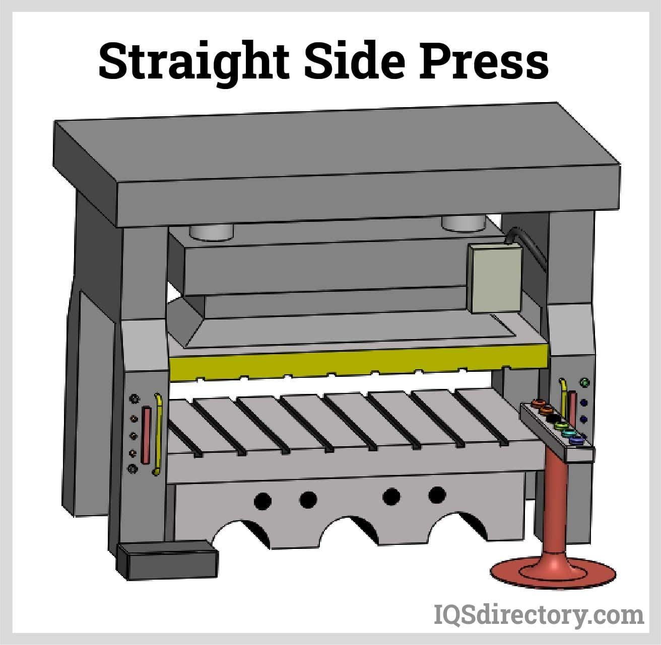 Straight Side Press