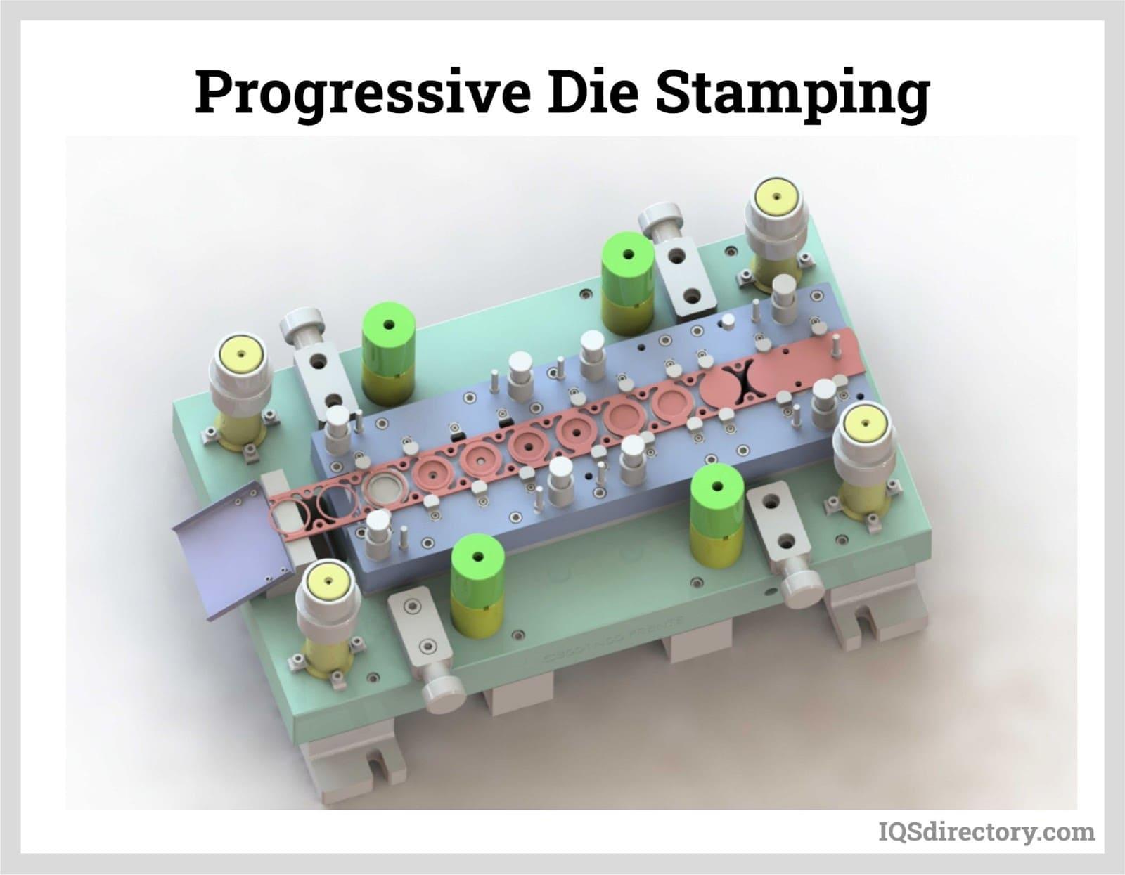 Progressive Die Stamping