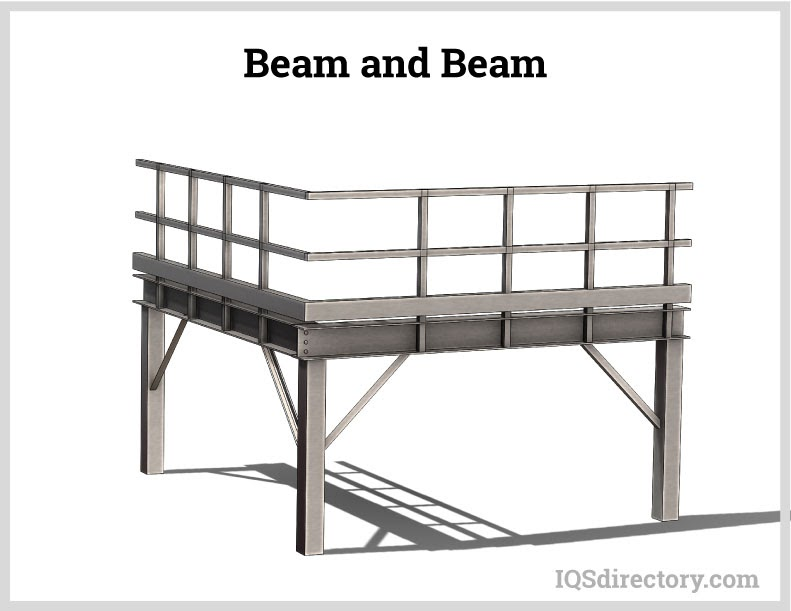 Beam and Beam