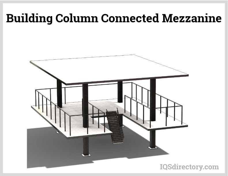 Building Column Connected Mezzanine