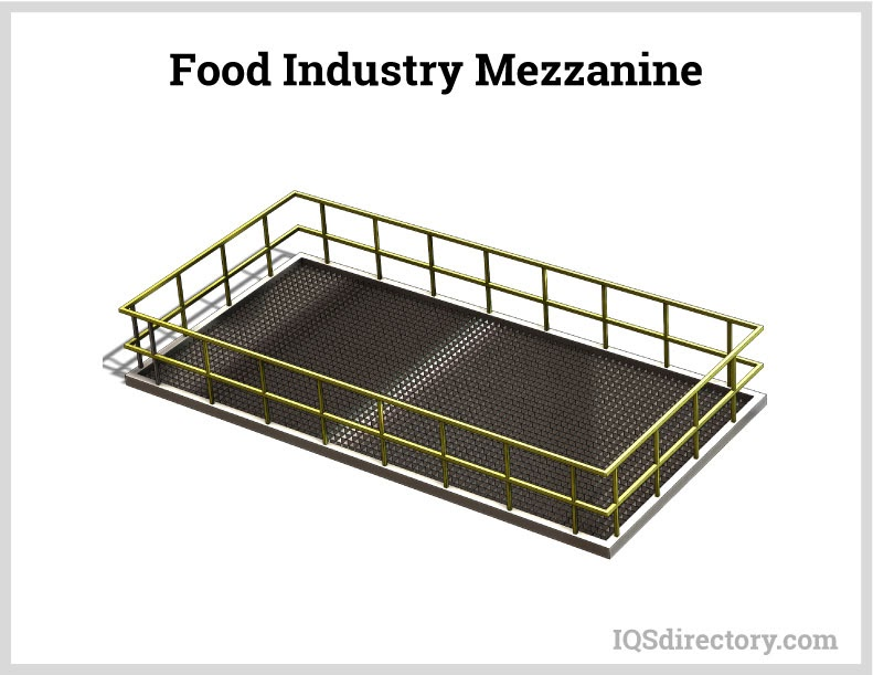 Food Industry Mezzanine