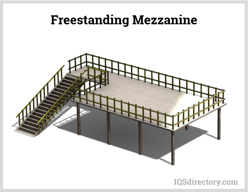 Freestanding Mezzanine