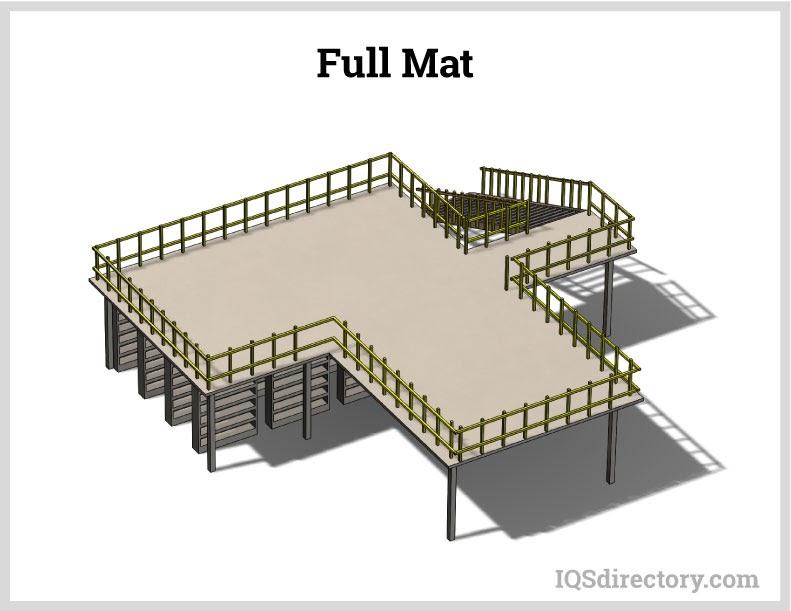 Full Mat