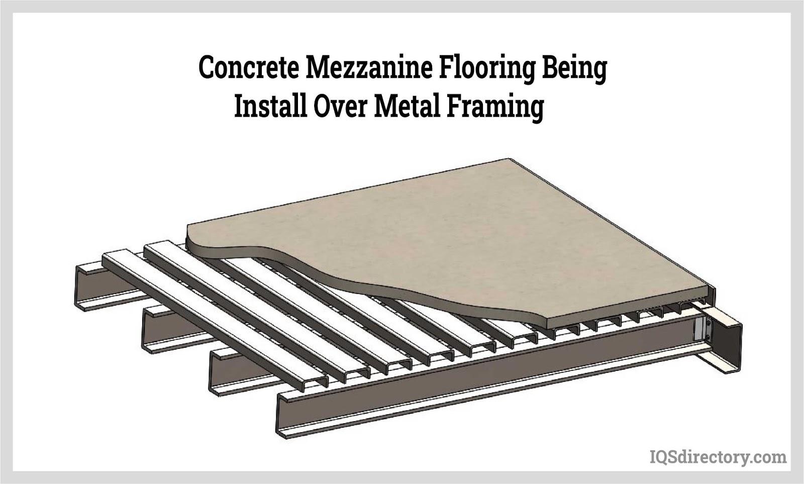 Concrete Mezzanine Flooring Installation Over Metal Framing