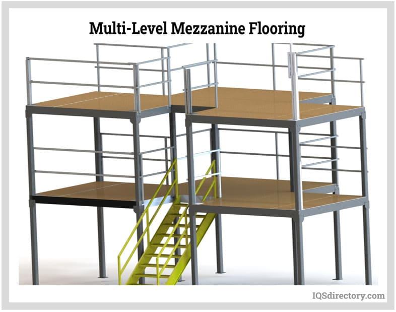 Multi-Level Mezzanine Flooring