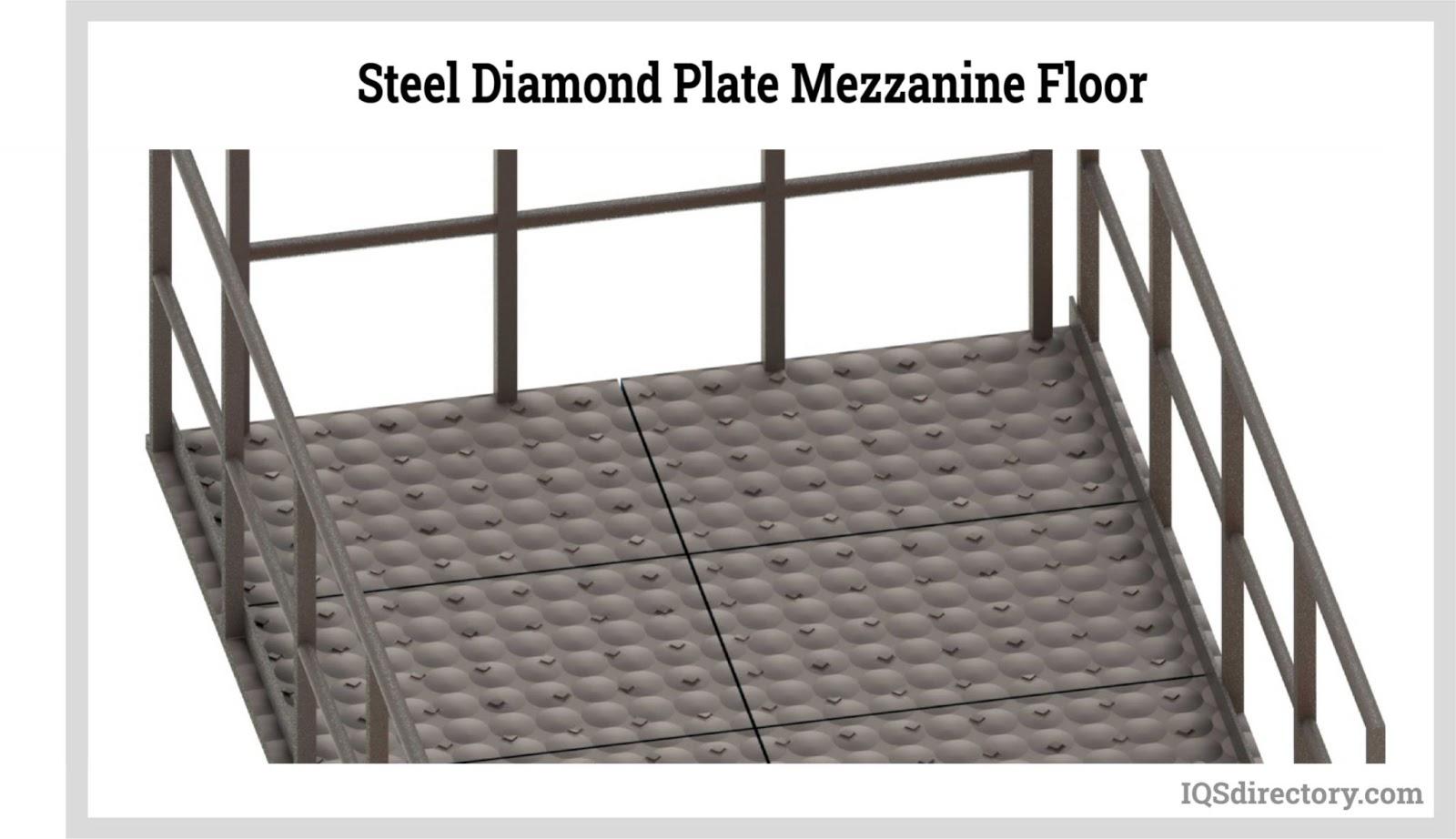 Steel Diamond Plate Mezzanine Floor
