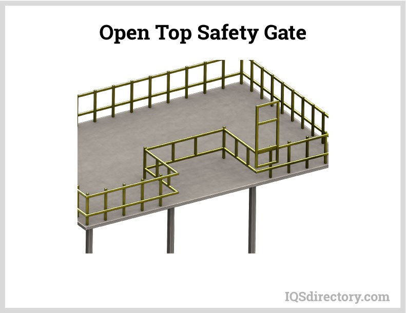 Open Top Safety Gate