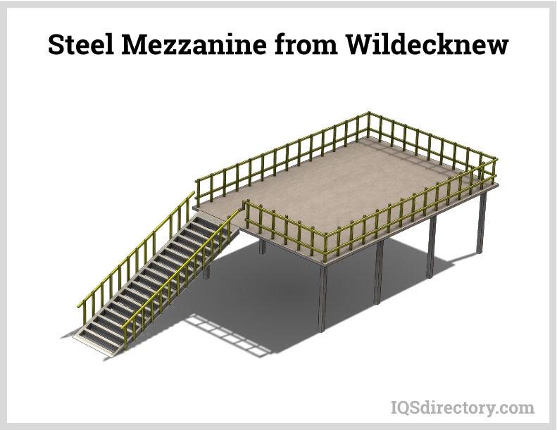 Steel Mezzanine from Wildeck