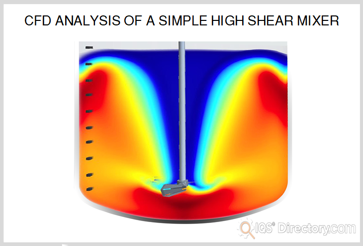High Shear Mixer CFD Analysis
