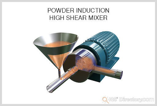 Powder Induction High Shear Mixer