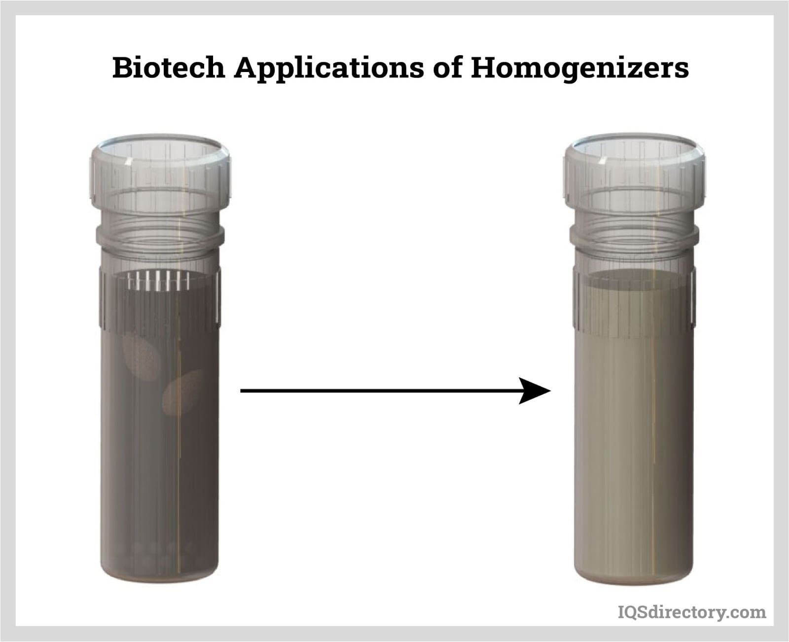 Biotech Applications of Homogenizers