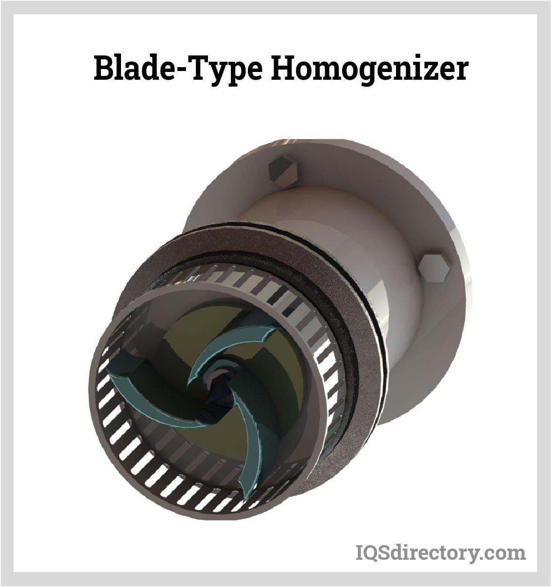 Blade-Type Homogenizer