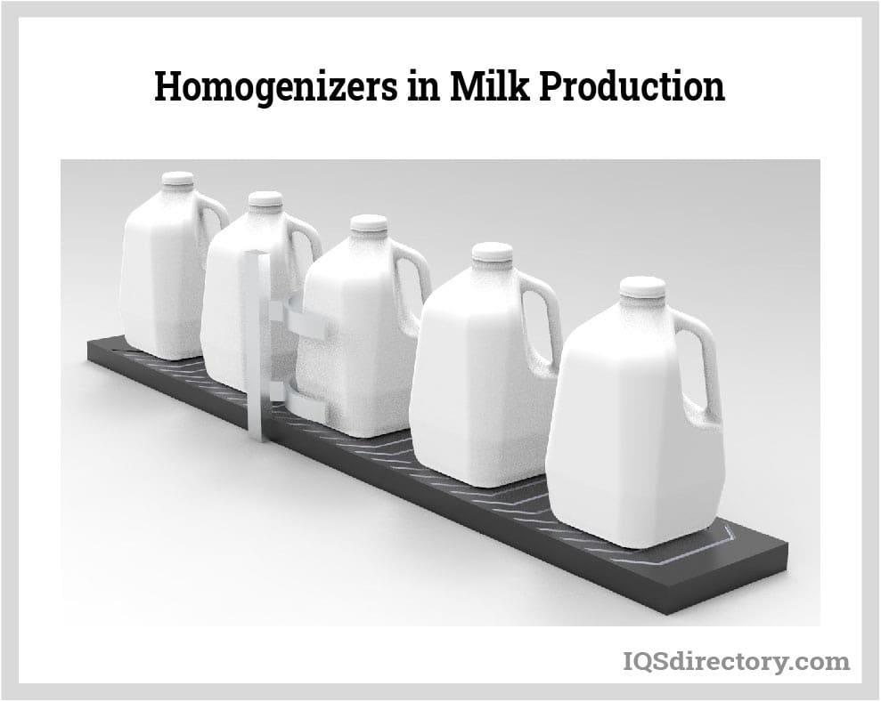 Homogenizers in Milk Production