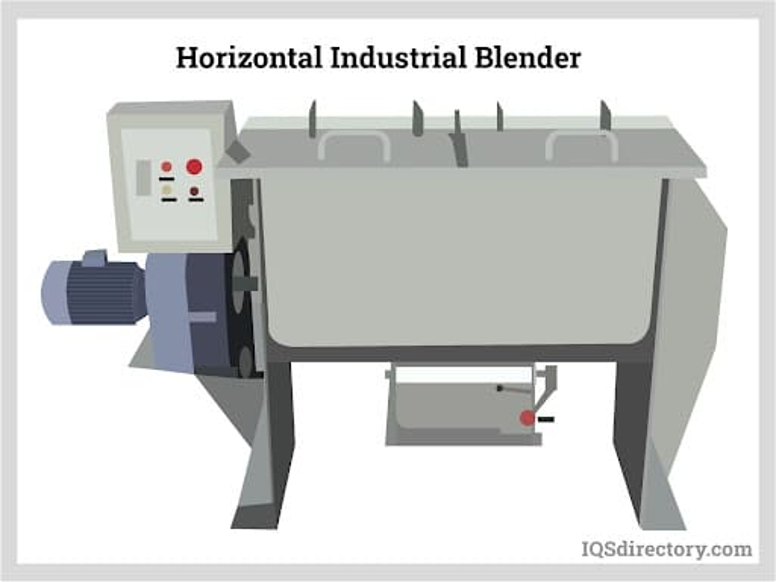 Industrial Blenders
